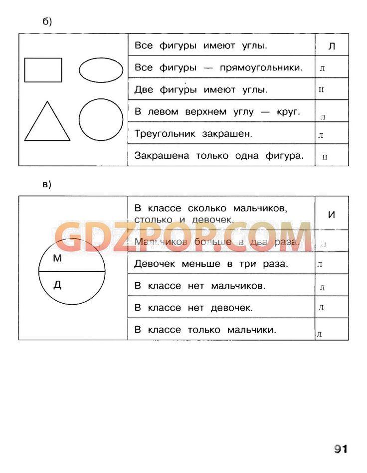 Решебник по русской литературе 6 класс т.мушинская е.перевозная с.н.каратай