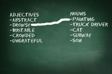 5 Five-Minute Activities to Improve Vocabulary Building & Description - English Language Arts (ELA) classroom