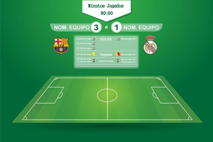 Resultado y marcador de futbol editable. En vector e imagen normal.
