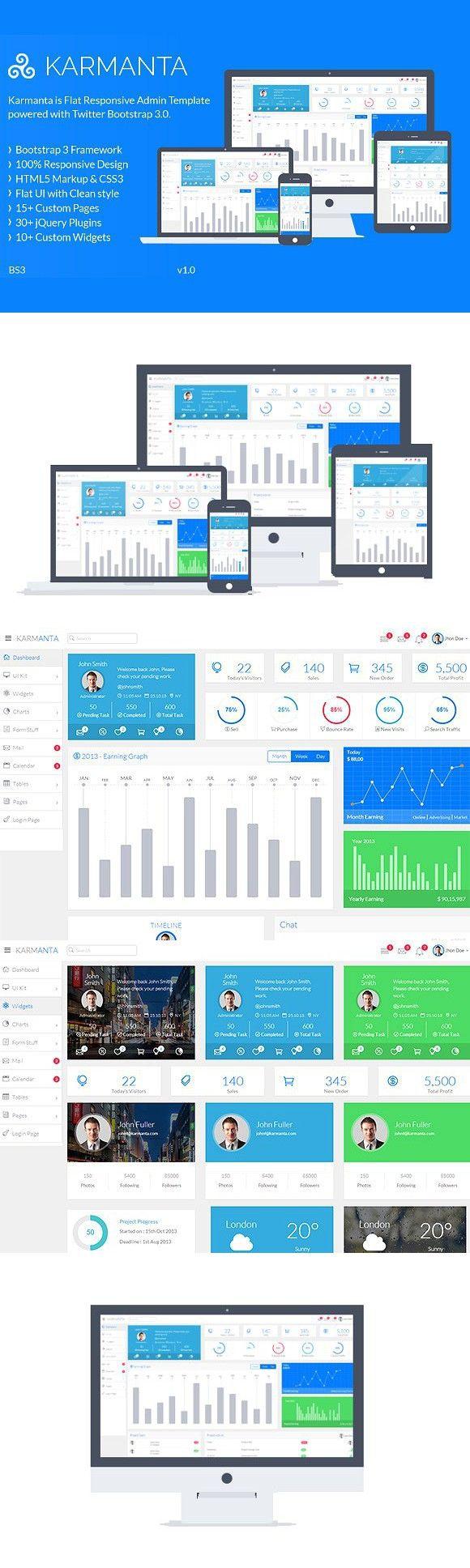 263 besten Bootstrap Themes Bilder auf Pinterest | Vorlagen, Kreativ ...