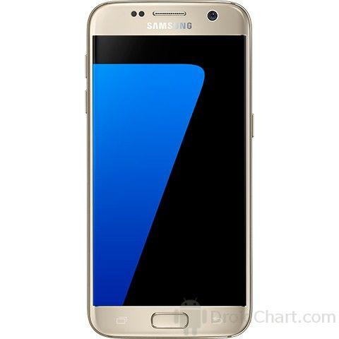 Samsung Galaxy S7 Snapdragon / SM-G930A