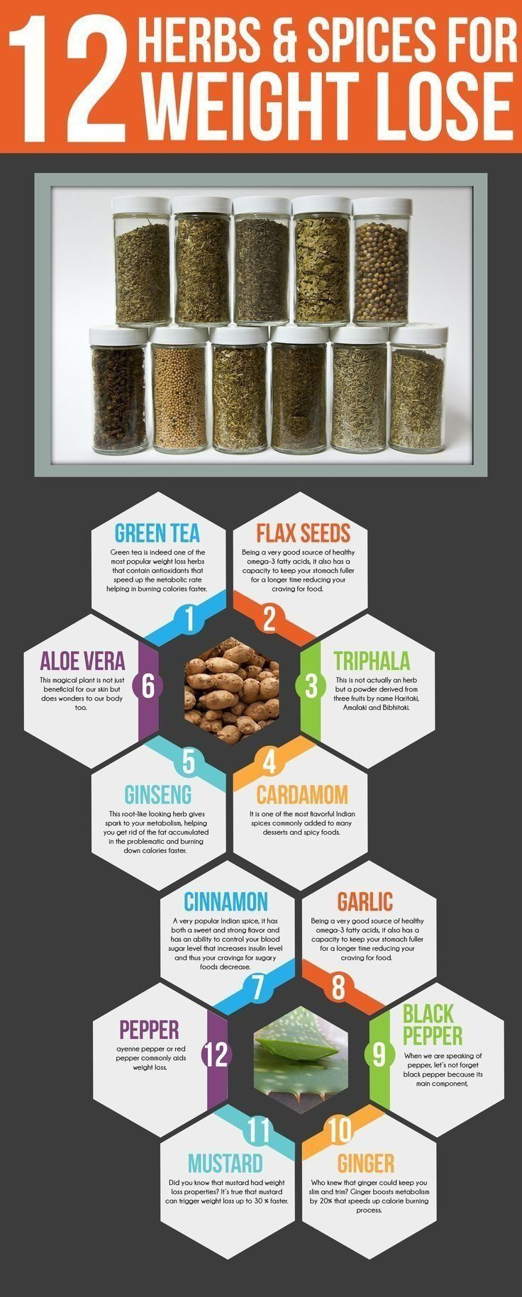 Herbs when included in diet work greatly for reducing weight. Know the 12 amazing herbs for weight loss and make sure to take in your diet. | Health.com