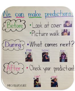 Add student pictures to anchor charts to make them more visual and to increase readability!