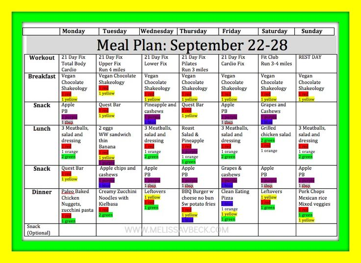 21 day fix, meal planning, recipes, clean eating, 0