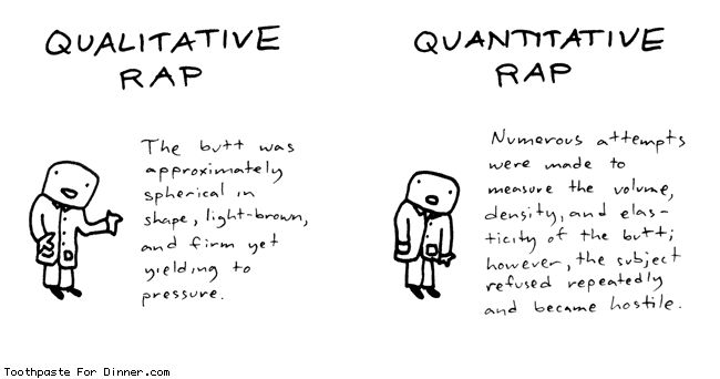 23 best images about 8th Grade Science - Investgations on ... Qualitative Data Biology