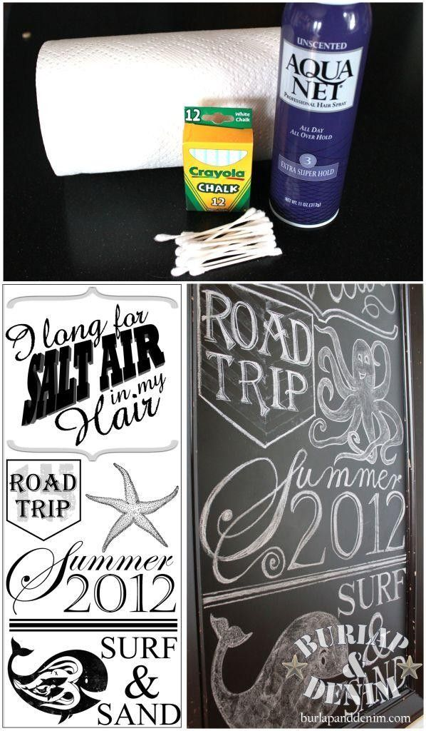 fabulous chalkboard how-to....breaking it down for gorgeous results!