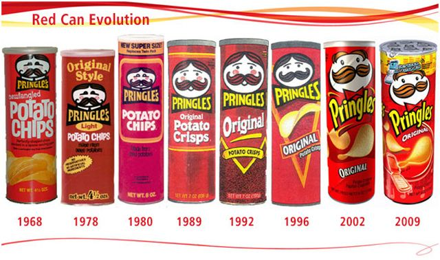 Pringles-red-can-evolution.jpg (640×378)
