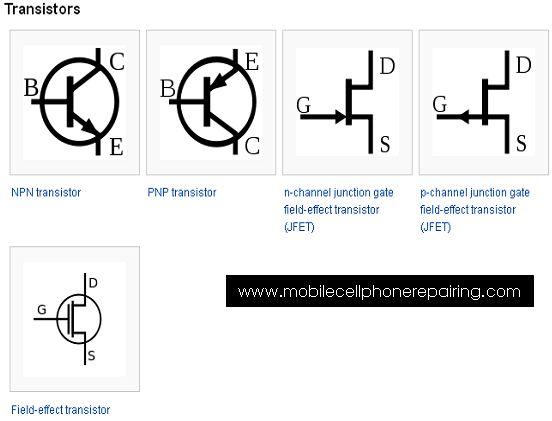circuit symbol of transistor  u2013 npn transistor  pnp