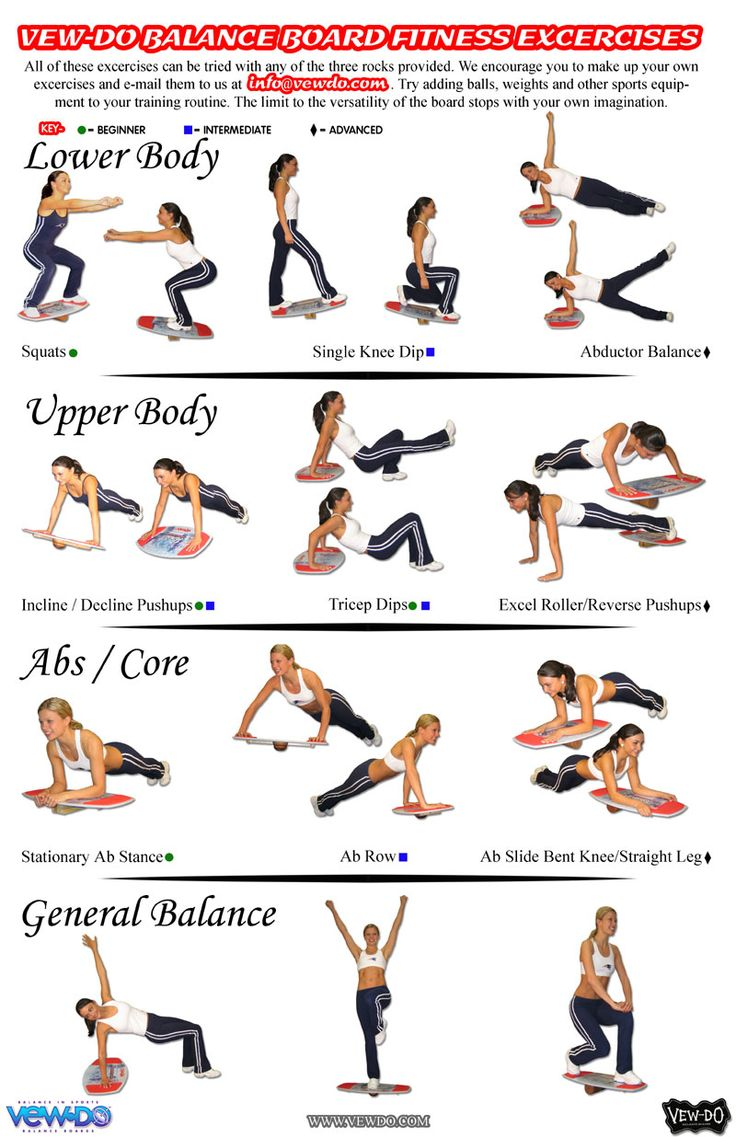 Best Exercises Targeting Each Muscle Group Of The Body: Back Strengthening Exercises: Back Strengthening Exercises