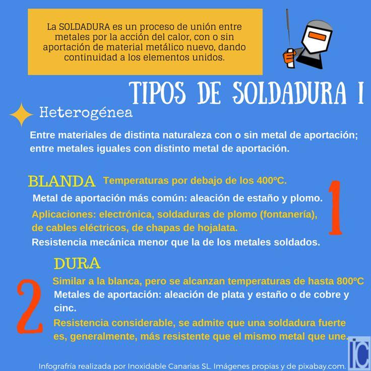Infograf a 1 tipos de soldadura infograf as pinterest for Que es soldadura