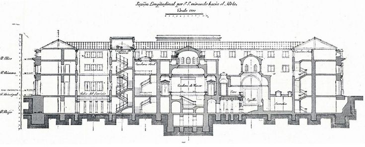The Devoted Classicist: Palacio de Liria: The Madrid Residence Of The Duchess Of Alba  A cross section through Liria Palace, Madrid.