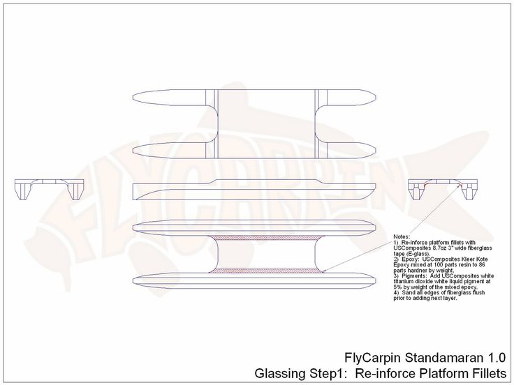 Standamaran SUP Plans Glassing Step 1