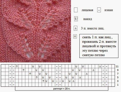 Вязание спицами, крючком со схемами. Модели, схемы и описания вязания спицами и крючком: Узор АЖУРНЫЕ ЛИСТЬЯ Вязание на спицах #13