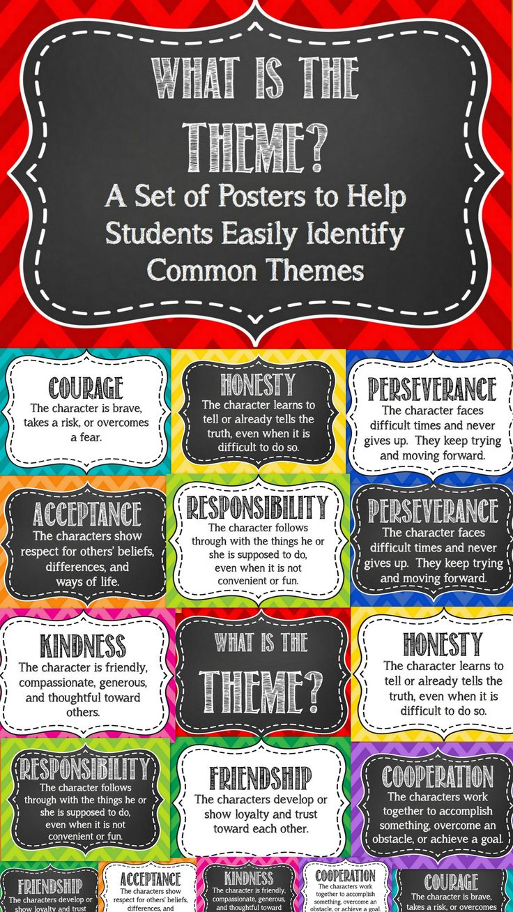 17 best images about theme graphic organizers teaching and reinforcing theme in literature is easy this poster set the set has