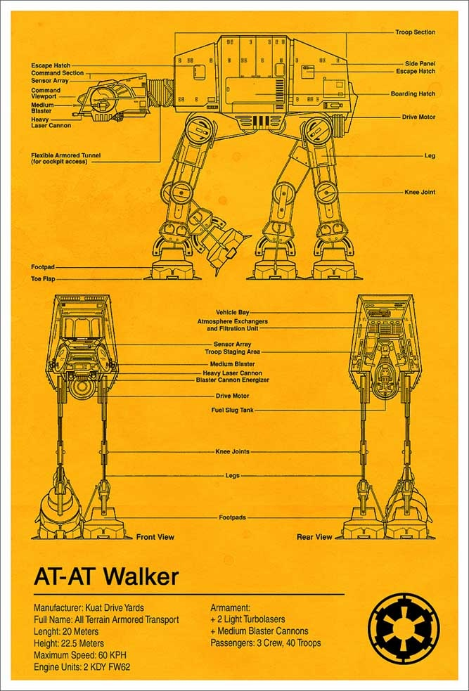 Star Wars AT-AT Walker Diagram.