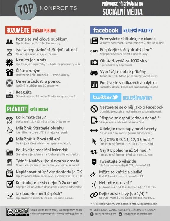 Průvodce přispíváním na sociální média http://23d.cz/NUyRbM