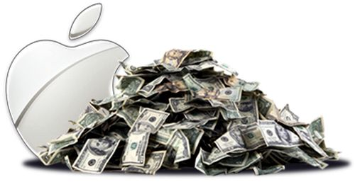 ••AAPL Q2 2015•• (Apr27 Mon) $33B extra cash now gives Apple $194B CASH PILE! More than Msft/Goo combined! • Meaning for Investors: HIGHER DIVidends for 3rd x in 3 years!! 11% in 2015 Q2! (¢52 vs last Q ¢47) 20th biggest div increase in S&P500 history, whilst #1 biggest div payer in history at $12.1B/yr (#2 XOM $11.6B) •Q2'15: $58B rev! $13.6B Q net / EPS $2.33/share / 40.8% Gross margin