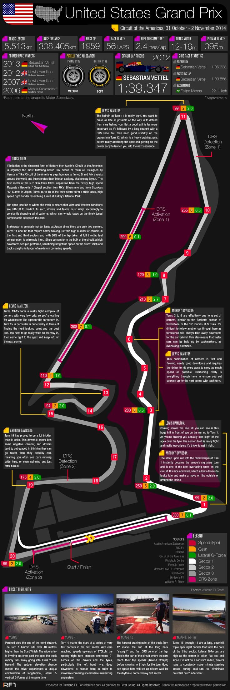 ♠ Grand Prix Guide – 2014 US Grand Prix #F1 #Infographic #Data