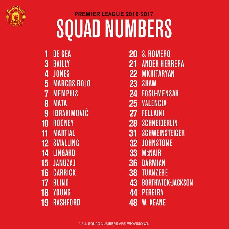 Premier League squad numbers released for 2016/7 - Official Manchester United Website