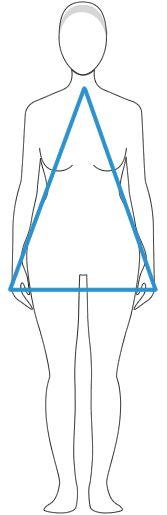 Pear Body Shape - website helps you find your body type & gives fashion do's & don'ts