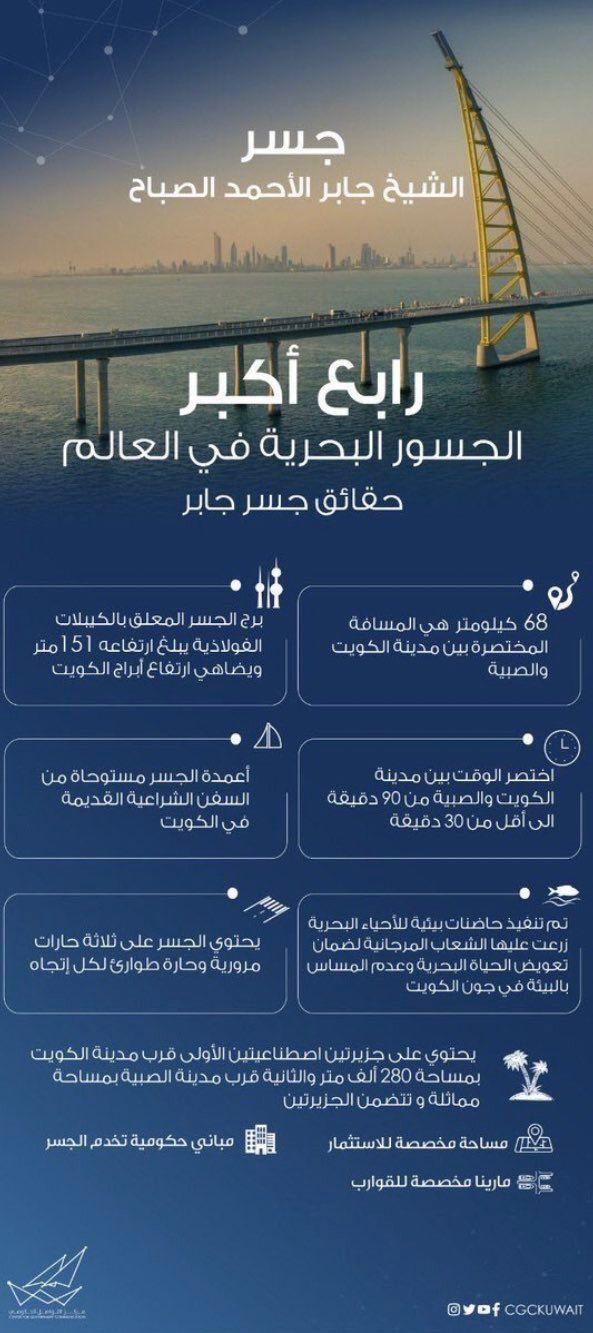 جسر الشيخ جابر الأحمد في دولة الكويت مايو 2019 Kuwait Weather Weather Screenshot