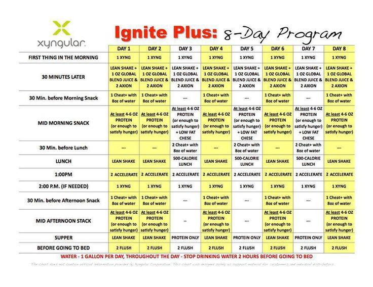 Pin by Ava Hughes on Xyngular diet | Diet, Protein, Diet recipes