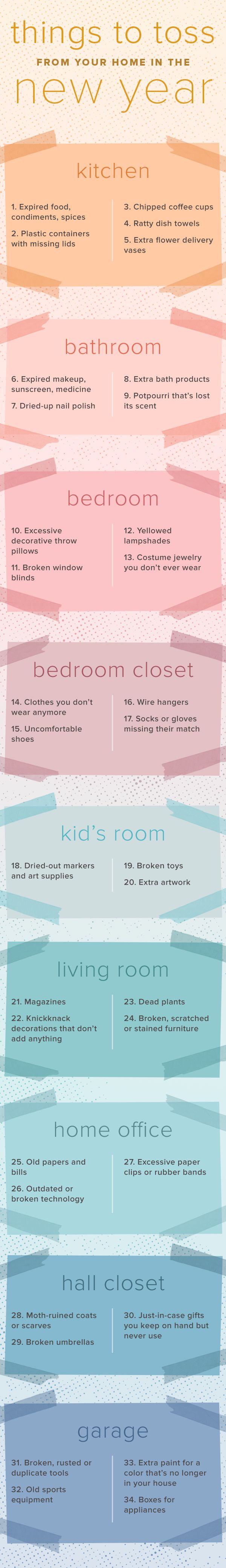 Follow this checklist of things to purge and throw away in the new year. It will help you get organized in your bedroom, kitchen, office, living room, garage and more.