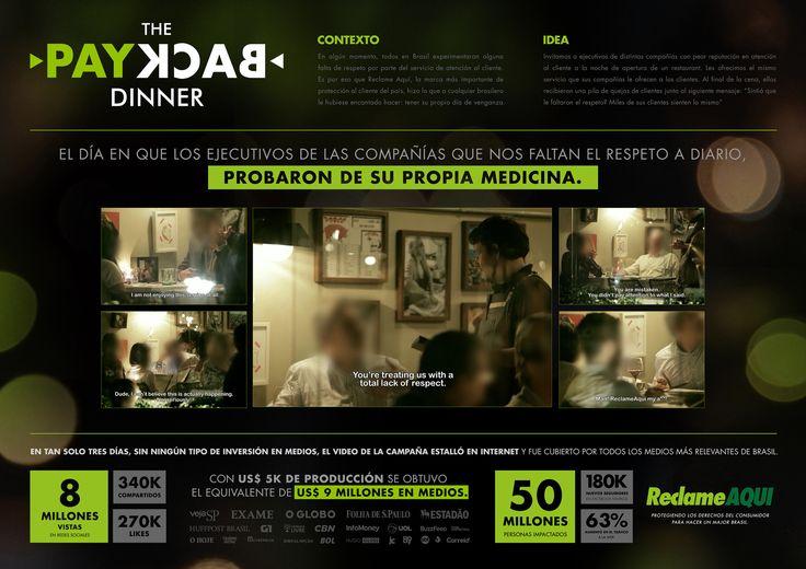 Ganadores El Ojo interactivo 2016 - El Ojo de Iberoamérica