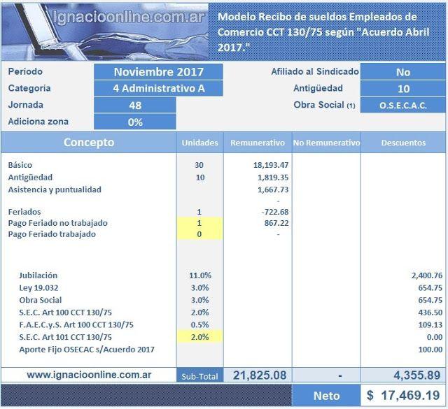 empleados de comercio liquidación noviembre 2017 con nueva escala