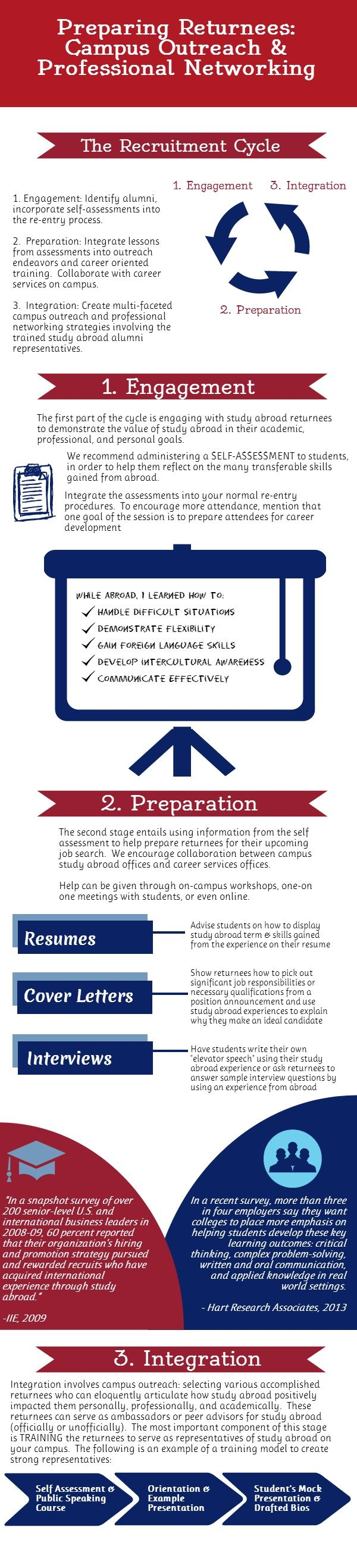 Preparing Returnees: Campus Outreach & Professional Networking | #infographics made in @Piktochart