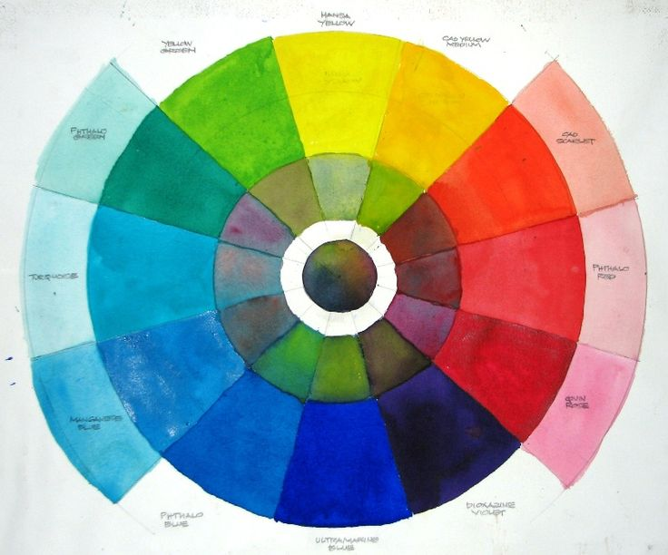 118 best Color Wheels images on Pinterest | Color theory, Color ...