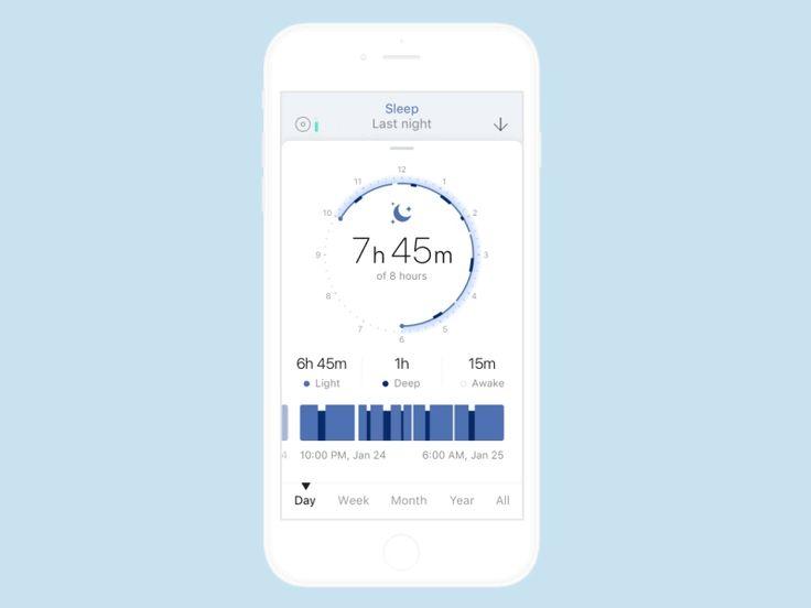 Sleep trends in the Amazfit app by Denys Nevozhai