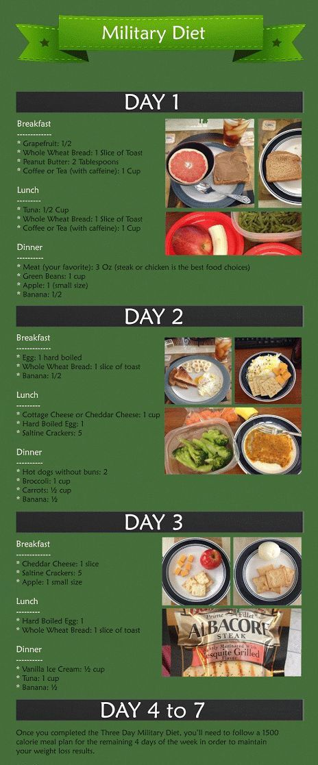 The Boiled Egg Diet plan ? Drop 24 Pounds In Just 2 Weeks #EggAndGrapefruitDietM…