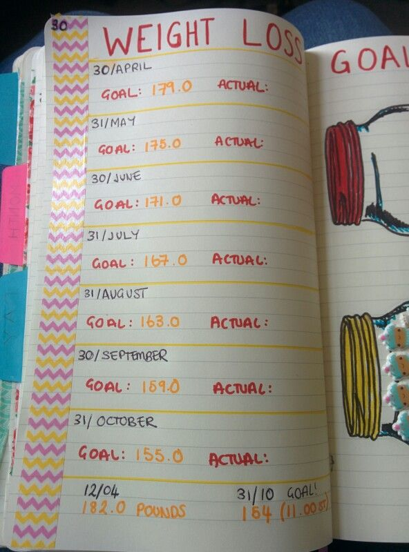 381 best images about Creating a Weight Loss Journal on ...