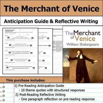Merchant of venice reaction paper