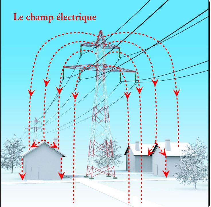 Le champ electrique antenne