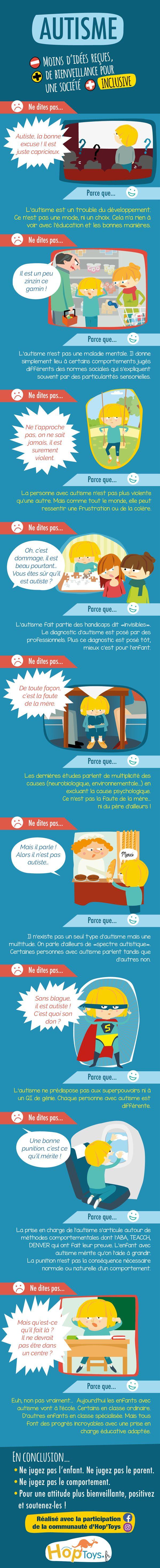 Une #infographie sur l' #autisme Oublions les idées reçues !