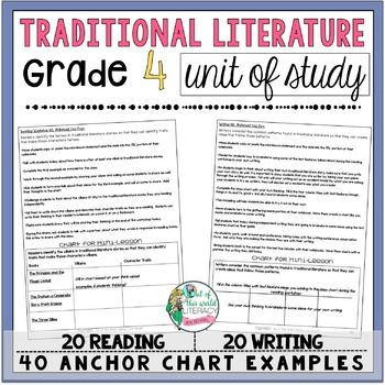 This is a 97 page resource for teaching one month of reading and writing traditional literature lessons. There are 40 lessons in all with every one tied to grade level CCSS. There are also several additional printable resources, including: 20 suggested read-alouds, detailed lesson descriptions, class chart examples for each lesson, reading & writing conference observation forms, reading log sheet, book talk form, and a record of writing form.