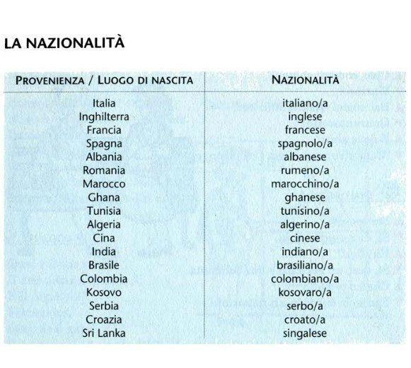 8 best Shumaila images on Pinterest I love, Italian language and - best of sample invitation letter kosovo