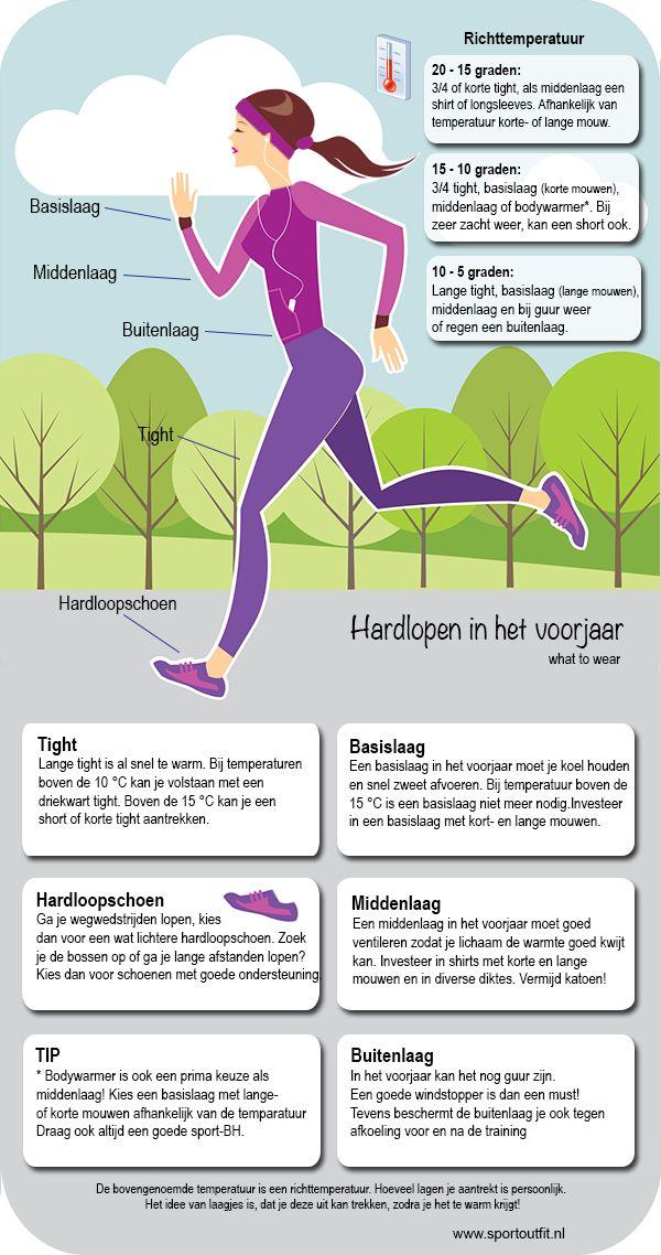 Hardlopen: Wat te dragen in het voorjaar   Sportoutfit.nl