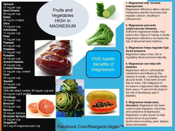 Natural Foods With High Magnesium