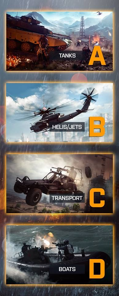 What's your go-to vehicle on the Battlefield?  A ) Tanks B ) Helis/Jets C ) Transport D ) Boats