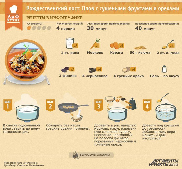 Рождественский пост: Плов с сухофруктами | Рецепты в инфографике | Кухня | АиФ Украина