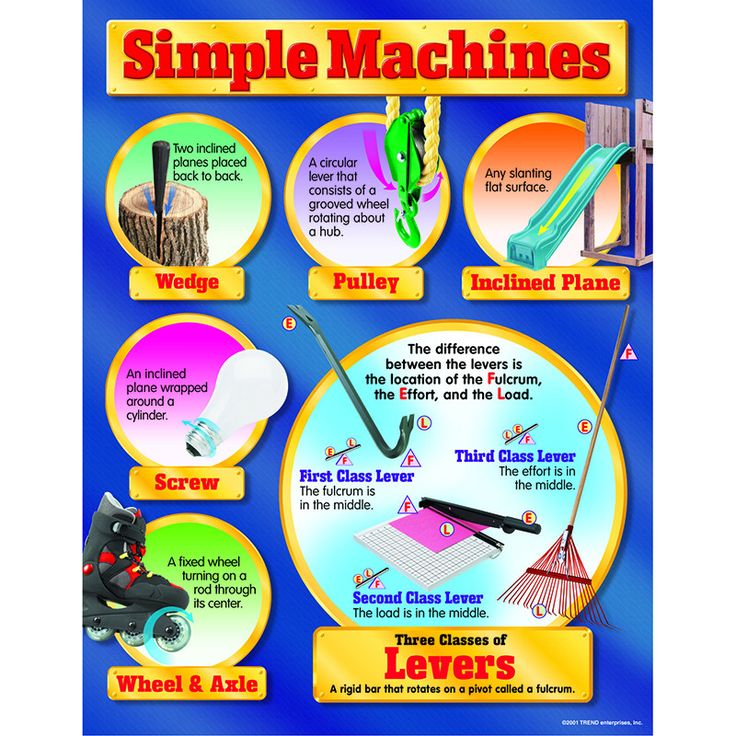simple machine project ideas for 6th grade