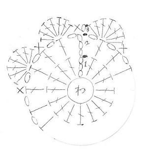 以前このブログでアップしたアクリル毛糸のお花コースターの編み図。もう4年も前の記事なのに、先日、「このレシピで編みました!」という嬉しいご報告をコメント欄...