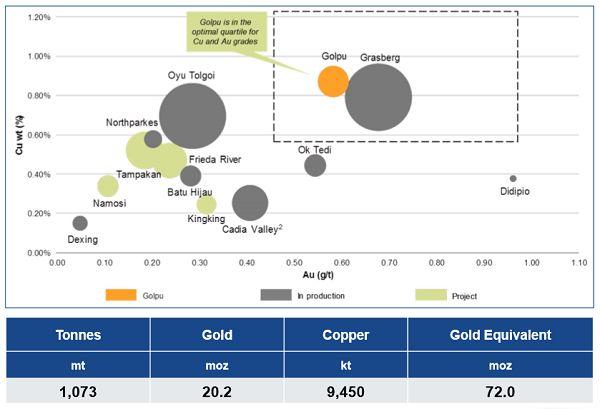 Newcrest Mining Stock Research $ncm #asx #ausbiz