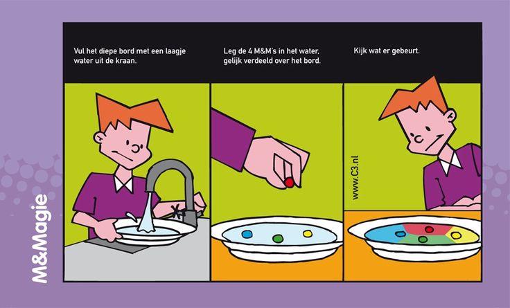 Proefje met M&M's: Zie kleuren lopen