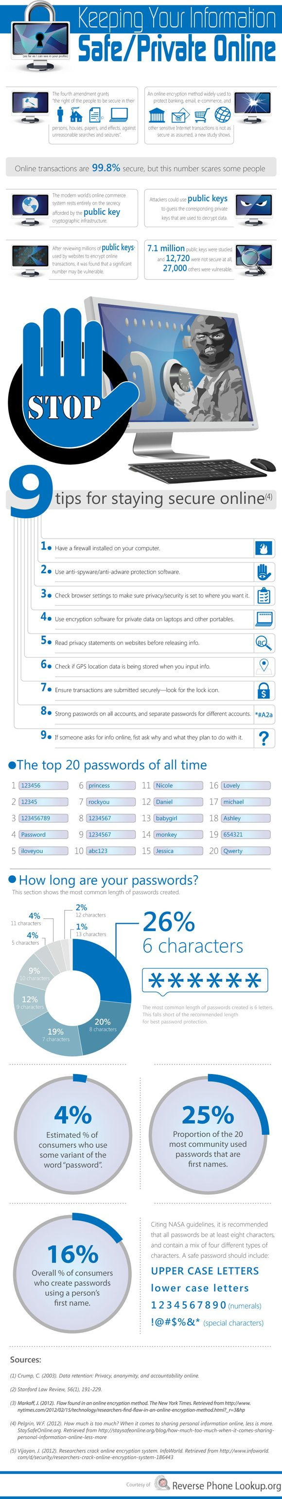 Pinned: 9 Tips For Staying Secure Online (Infographic Video). 흔히 쓰는 비번 중 7위가 rockyou, 14위가 monkey.