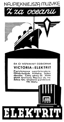 Odbiornik VICTORIA - ELEKTRIT - reklama prasowa, 1936 rok