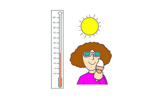 Tongue twisters: Whether the weather